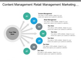 Content Management Retail Management Marketing Management Project Management Cpb