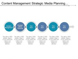 Content Management Strategic Media Planning Customer Experience Management Cpb