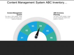 Content Management System Abc Inventory Planning Customer Satisfaction Cpb