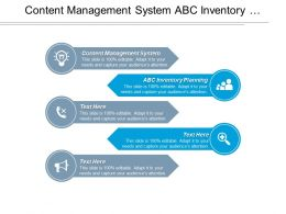 Content Management System Abc Inventory Planning Inventory Management Cpb