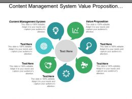 Content Management System Value Proposition Supply Chain Business Plan Cpb