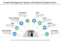 Content Management System With Backend Systems Html