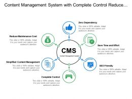 Content Management System With Complete Control Reduce Maintenance Cost