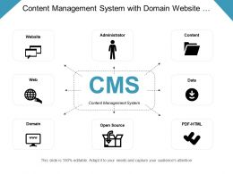 Content Management System With Domain Website Administrator Content And Data