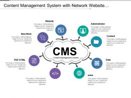 Content Management System With Network Website Administrator Content And Data