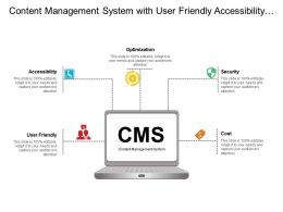 Content Management System With User Friendly Accessibility Optimization And Security
