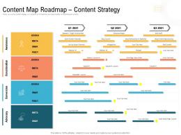 Content Map Roadmap Content Strategy Ppt Icon