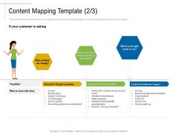 Content Mapping Template Assessments Marketing Roadmap Ideas Acquiring Customers Ppt Introduction