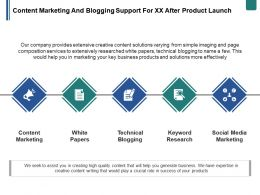 Content Marketing And Blogging Support For Xx After Product Launch Ppt Summary Layout Ideas