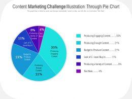 Content Marketing Challenge Illustration Through Pie Chart