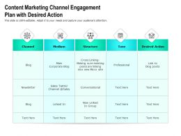 Content Marketing Channel Engagement Plan With Desired Action