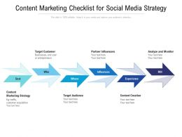 Content Marketing Checklist For Social Media Strategy