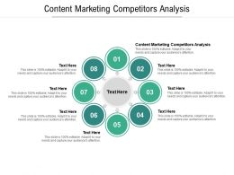 Content Marketing Competitors Analysis Ppt Powerpoint Presentation Professional Master Slide Cpb