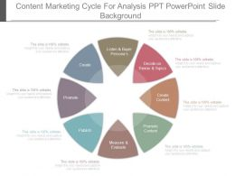 Content Marketing Cycle For Analysis Ppt Powerpoint Slide Background