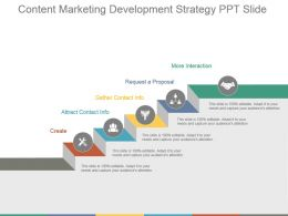 Content Marketing Development Strategy Ppt Slide
