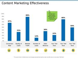 Content Marketing Effectiveness Ppt Infographic Template Tips