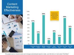 Content Marketing Effectiveness Ppt Powerpoint Presentation Infographics Graphics