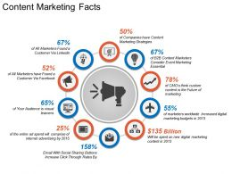 Content Marketing Facts Powerpoint Images