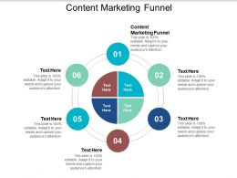 Content Marketing Funnel Ppt Powerpoint Presentation Outline Deck Cpb