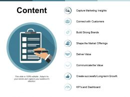 Content Marketing Insights Ppt Powerpoint Presentation Outline Files