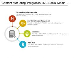 Content Marketing Integration B2b Social Media Management Social Customer Cpb