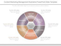 Content Marketing Management Illustration Powerpoint Slide Template
