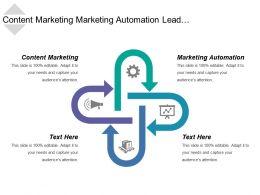 Content Marketing Marketing Automation Lead Segmentation Email Lead Nurturing