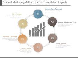 Content Marketing Methods Circle Presentation Layouts