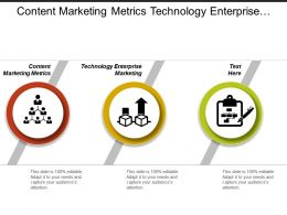 Content Marketing Metrics Technology Enterprise Marketing Social Customer Cpb