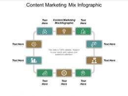 Content Marketing Mix Infographic Ppt Powerpoint Presentation Pictures Graphics Tutorials Cpb