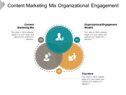 Content Marketing Mix Organizational Engagement Models Merger Integration Cpb