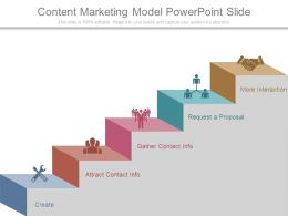 Content Marketing Model Powerpoint Slide