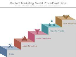content_marketing_model_powerpoint_slide_Slide01