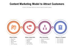 Content Marketing Model To Attract Customers