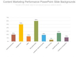 Content Marketing Performance Powerpoint Slide Backgrounds