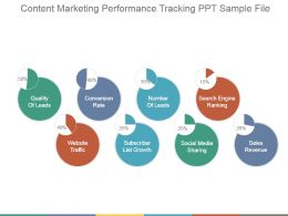 Content Marketing Performance Tracking Ppt Sample File