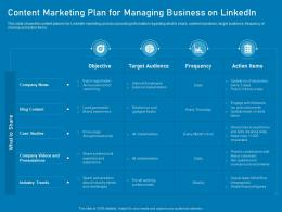 Content Marketing Plan For Managing Business On Linkedin Business Marketing Using Linkedin