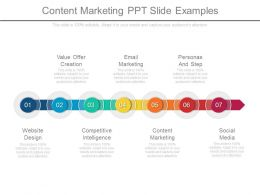 Content Marketing Ppt Slide Examples