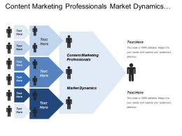 Content Marketing Professionals Market Dynamics Market Entry Strategy