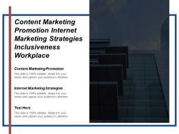 Content Marketing Promotion Internet Marketing Strategies Inclusiveness Workplace Cpb