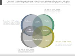 Content Marketing Research Powerpoint Slide Background Designs