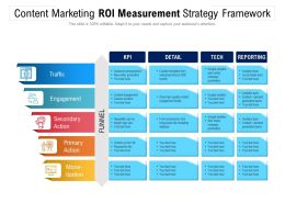Content Marketing ROI Measurement Strategy Framework