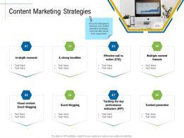 Content Marketing Strategies Content Marketing Roadmap Ideas Acquiring Customers Ppt Inspiration