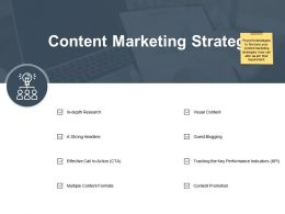 Content Marketing Strategies Multiple Content Formats Ppt Powerpoint Presentation