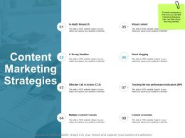 Content Marketing Strategies Performance Ppt Powerpoint Presentation Infographics Tips
