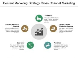 Content Marketing Strategy Cross Channel Marketing Strategy Critical Risks Cpb