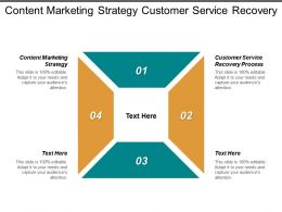 Content Marketing Strategy Customer Service Recovery Process Brand Awareness Cpb