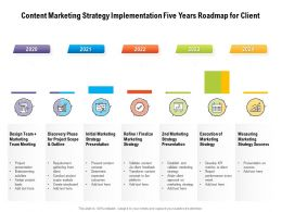 Content Marketing Strategy Implementation Five Years Roadmap For Client