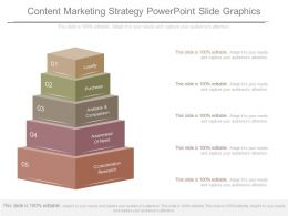 Content Marketing Strategy Powerpoint Slide Graphics