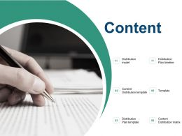 Content Marketing Strategy Ppt Powerpoint Presentation Gallery Deck